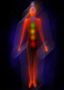 5 Levels of Healing and Wellness… Image-chakra-213x300
